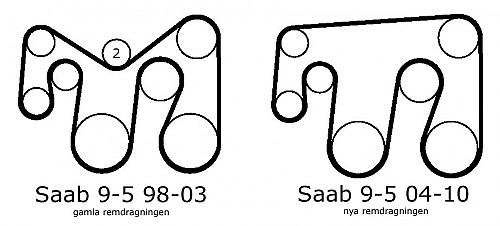 Drive Belt, Saab 9-5 2.0 & 2.3 98-10 Item number: 05-6PK2415