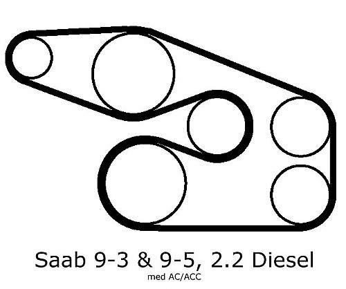 Drive Belt, Saab 9-3  Item number: 05-6PK1900