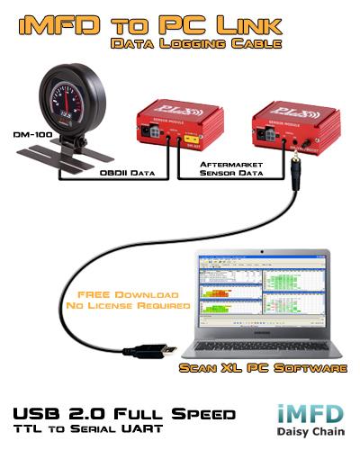 iMFD zu PC Link-Kabel Artikel-Nr.: 88-404