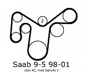 Drive Belt, Saab 9-5 2.0 & 2.3 Turbo No AC 98-01